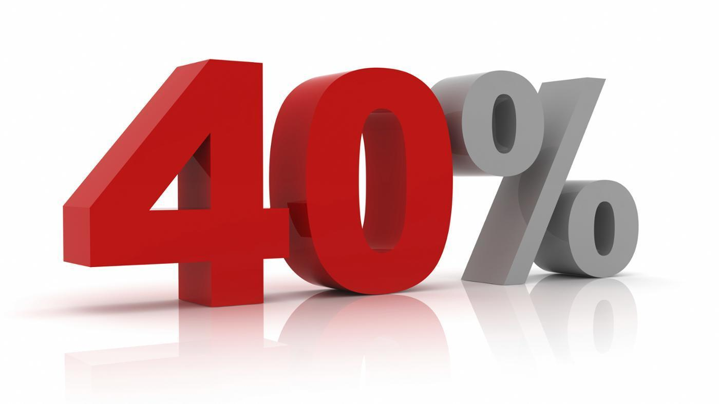 Image result for 40%